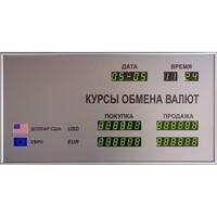 Табло котировок валют Kobell CERB 2